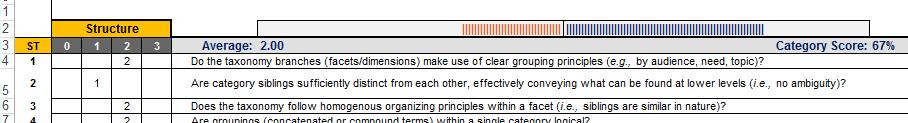 taxonomy heuristics examples